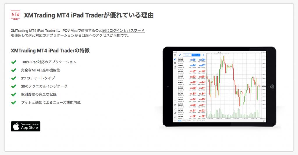 MT4 iPad Trader