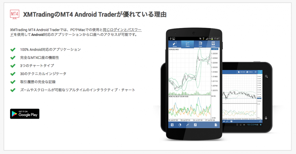 MT4 Android Trader