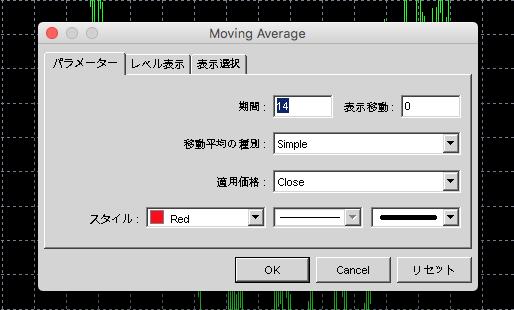 MT4で移動平均線(Moving Average)