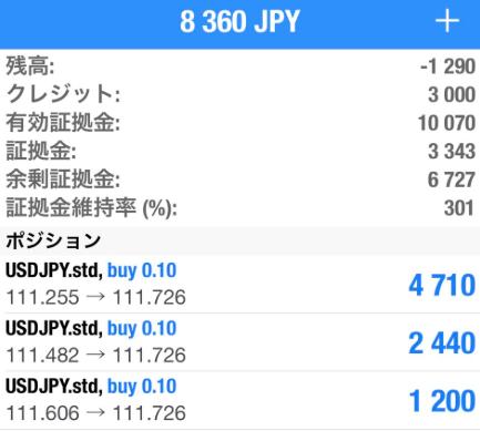 ドル円ロング